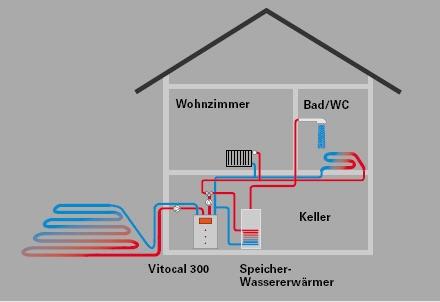 schematische Darstellung einer W�rmepumpenanlage